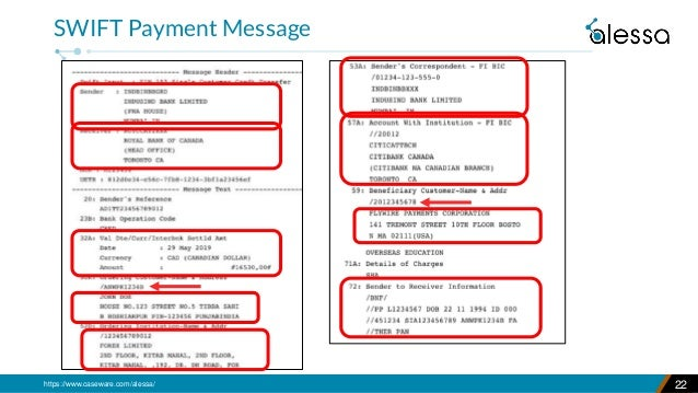 https://www.caseware.com/alessa/ 22 SWIFT Payment Message
