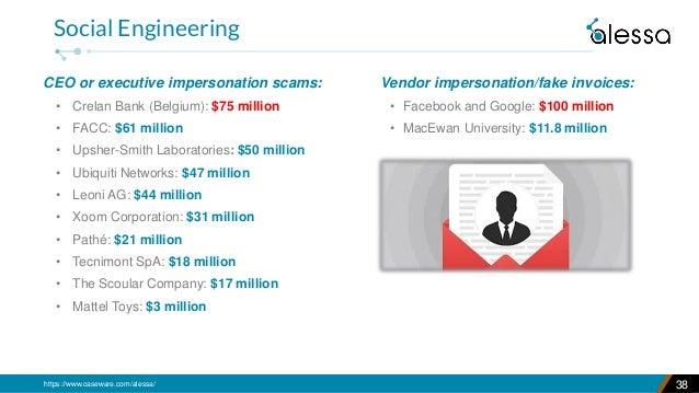 https://www.caseware.com/alessa/ CEO or executive impersonation scams: • Crelan Bank (Belgium): $75 million • FACC: $61 mi...