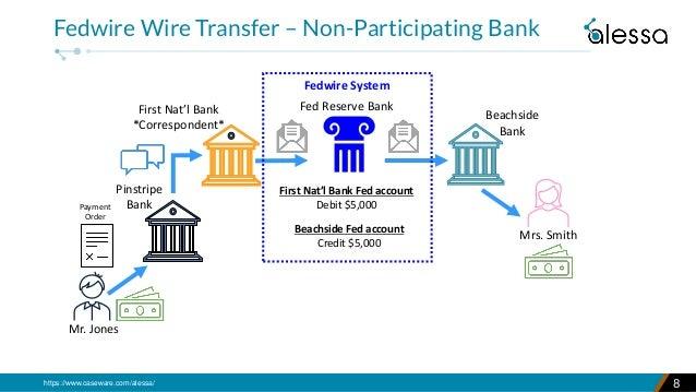 https://www.caseware.com/alessa/ 8 Fedwire Wire Transfer – Non-Participating Bank Mrs. Smith Pinstripe Bank Mr. Jones Firs...