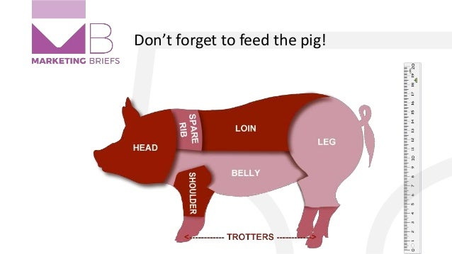 Don't forget to feed the pig!