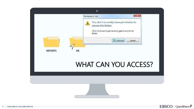 What librarians should know about authentication