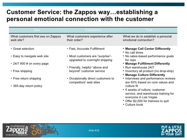 Customer Service: the Zappos way…establishing a personal emotional connection with the customer See Experience Feel What c...