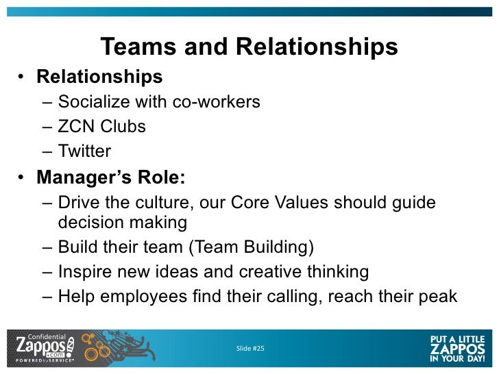 Teams and Relationships <ul><li>Relationships </li></ul><ul><ul><li>Socialize with co-workers </li></ul></ul><ul><ul><li>Z...