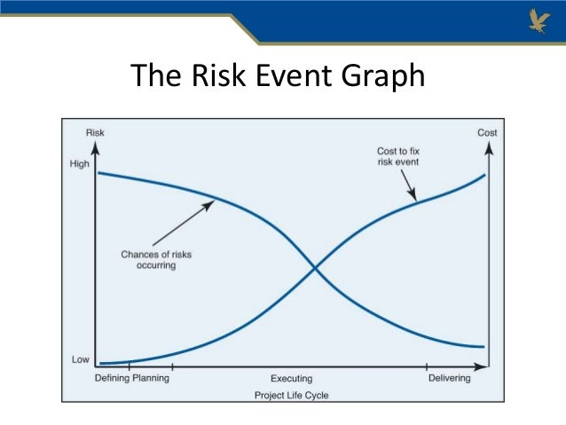 risk management of mega events 2 outline 1 risk and mega-events: complexity and decision-making under uncertainty 2 a brief history of risk management and the olympics 3 lessons from vancouver 2010.