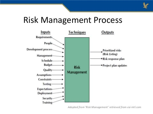risk management success A formalized and intentional risk management program serves as a blueprint for success the correlation between risk and reward is fundamental in business and certainly a concept with which contractors are all too familiar, since, at the highest level, construction is all about managing risk however, understanding the need to formalize the risk management function [.