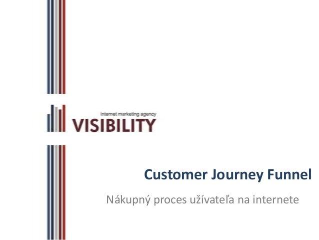 Customer Journey Funnel Nákupný proces užívateľa na internete