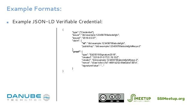 """Example Formats: ■ Example JSON-LD Verifiable Credential: { """"type"""": [""""Credential""""], """"issuer"""": """"did:example:123456789abcdef..."""