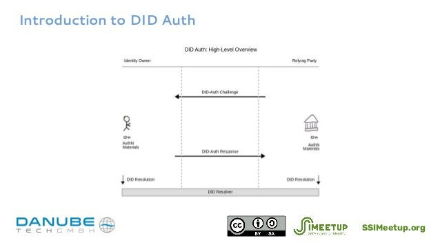 Introduction to DID Auth SSIMeetup.org