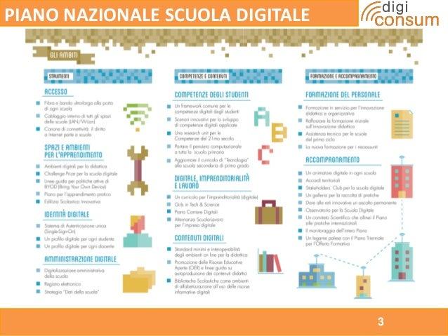 Il Piano Nazionale Scuola Digitale Slide 3