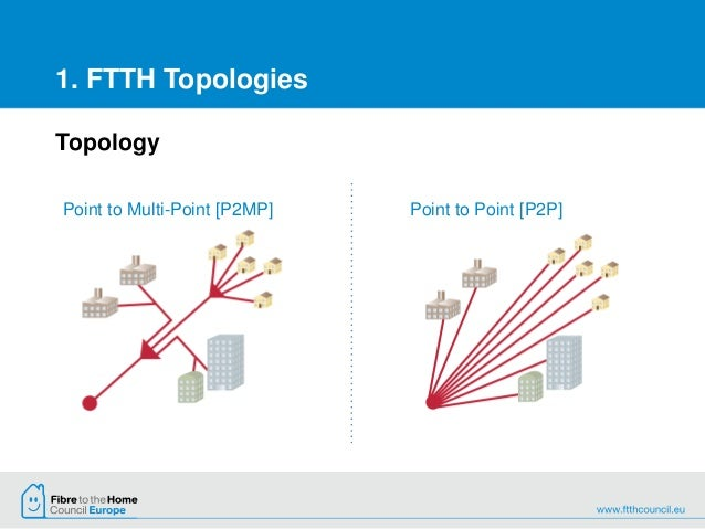 Passive Infrastructure Of Ftth Networks An Overview