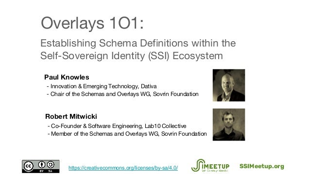Establishing Schema Definitions within the Self-Sovereign Identity (SSI) Ecosystem Paul Knowles - Innovation & Emerging Te...