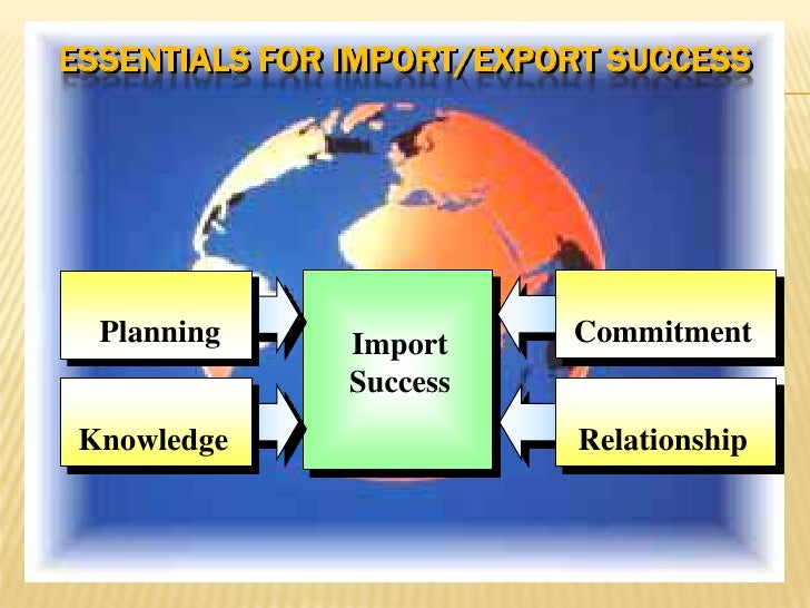 Commitment<br />Planning<br />ImportSuccess<br />Knowledge<br />Relationship<br />Essentials For Import/Export Success<br ...