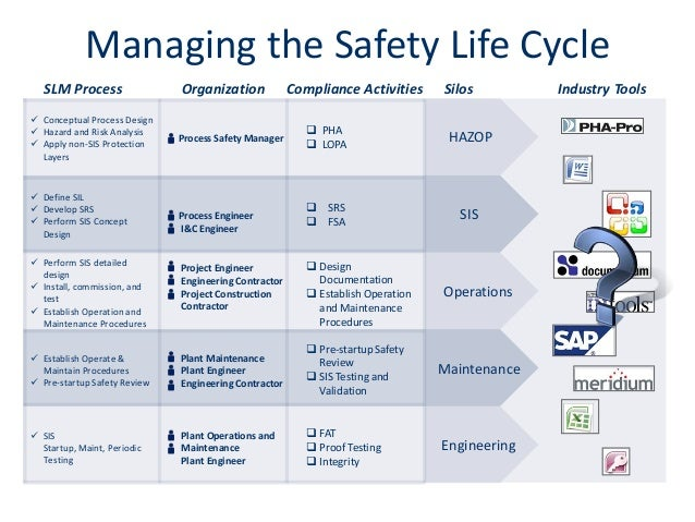 process safety life cycle management best practices and