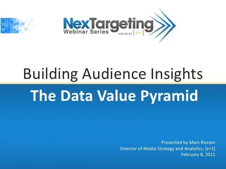 Building Audience Insights The Data Value Pyramid Presented by Marc Rossen Director of Media Strategy and Analytics, [x+1]...