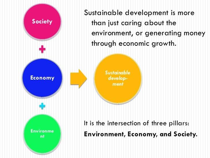 three pillars of sustainable development
