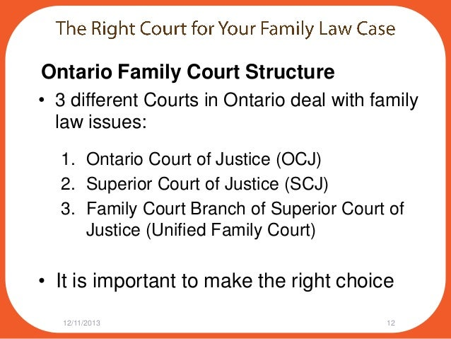 Your Day in Family Court: How to prepare and what to expect