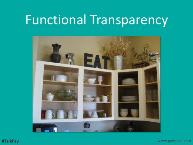 Payscale Functional Transparency TalkPay