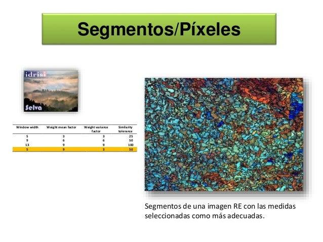 ANTECEDENTES Segmentos de una imagen RE con las medidas seleccionadas como más adecuadas. Segmentos/Píxeles Window width W...