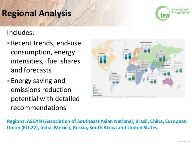 © OECD/IEA 2013 Regional Analysis Includes: Recent trends, end-use consumption, energy intensities, fuel shares and forec...