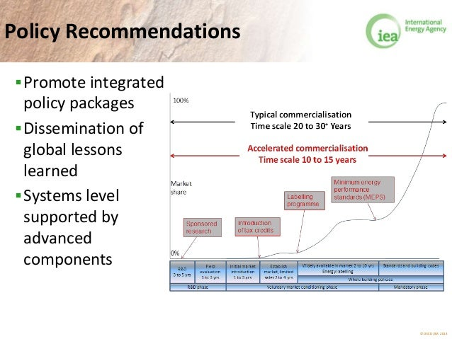 © OECD/IEA 2013 Policy Recommendations Promote integrated policy packages Dissemination of global lessons learned Syste...