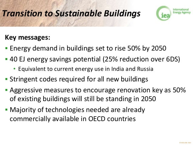 © OECD/IEA 2013 Transition to Sustainable Buildings Key messages:  Energy demand in buildings set to rise 50% by 2050  4...