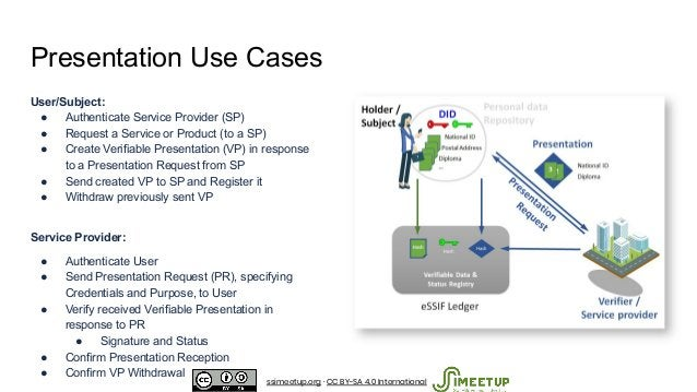 Presentation Use Cases User/Subject: ● Authenticate Service Provider (SP) ● Request a Service or Product (to a SP) ● Creat...