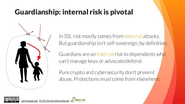 Guardianship: internal risk is pivotal In SSI, risk mostly comes from external attacks. But guardianship isn't self-sovere...