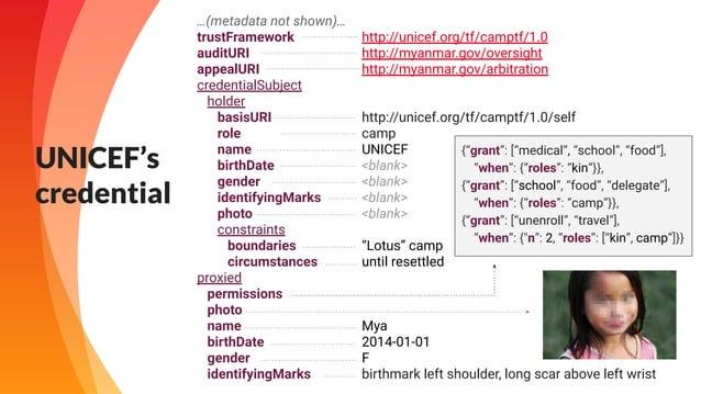 """ …(metadata not shown)… trustFramework auditURI appealURI credentialSubject holder basisURI role name birthDate gender id..."
