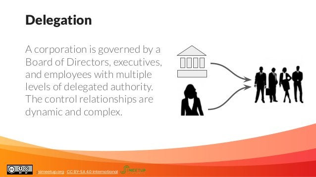 Delegation A corporation is governed by a Board of Directors, executives, and employees with multiple levels of delegated ...