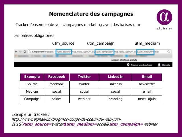 Nomenclature des campagnes Les balises obligatoires utm_source utm_mediumutm_campaign Tracker l'ensemble de vos campagnes ...