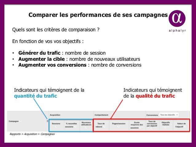 Comparer les performances de ses campagnes Quels sont les critères de comparaison ? En fonction de vos vos objectifs : • G...