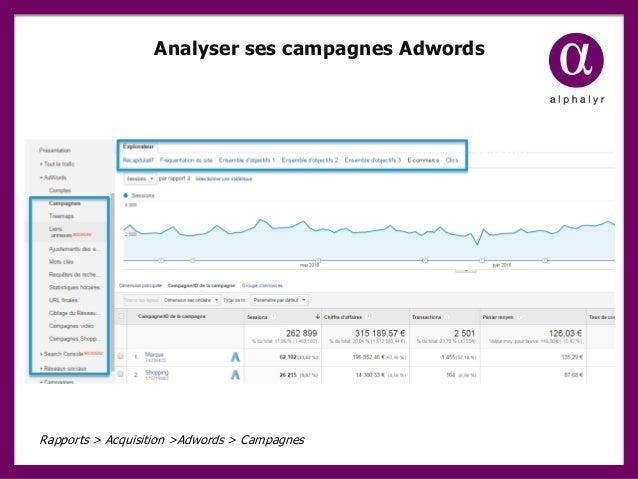 Analyser ses campagnes Adwords Rapports > Acquisition >Adwords > Campagnes Qualité du trafic généré Taux de rebond