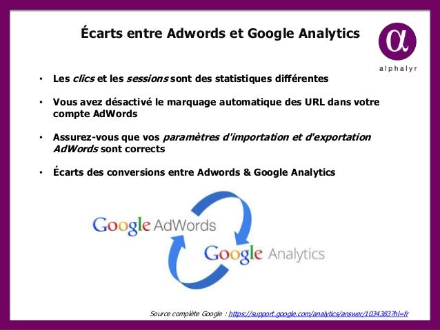 Écarts entre Adwords et Google Analytics Source complète Google : https://support.google.com/analytics/answer/1034383?hl=f...