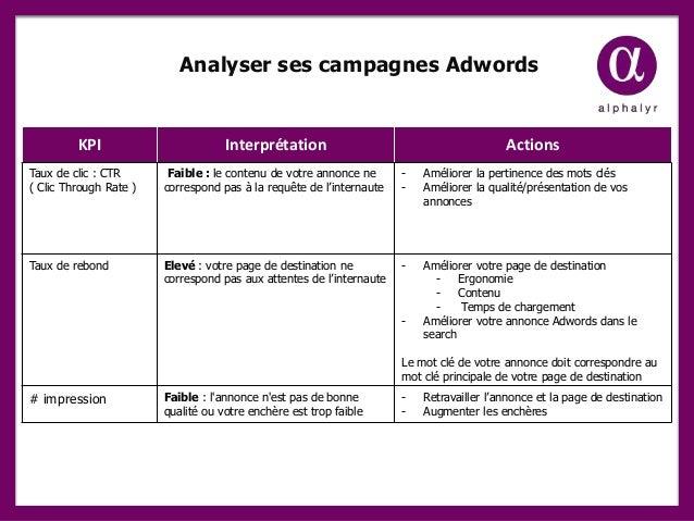 Analyser ses campagnes Adwords Part du trafic généré Nombre de clics / trafic total KPI Interprétation Actions Taux de cli...
