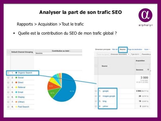 Analyser la part de son trafic SEO Rapports > Acquisition >Tout le trafic  Quelle est la contribution du SEO de mon trafi...