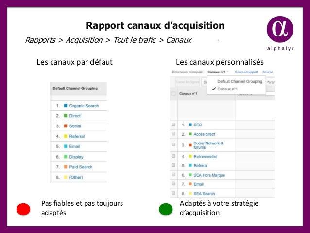 Rapport canaux d'acquisition Les canaux par défaut Les canaux personnalisés Rapports > Acquisition > Tout le trafic > Cana...