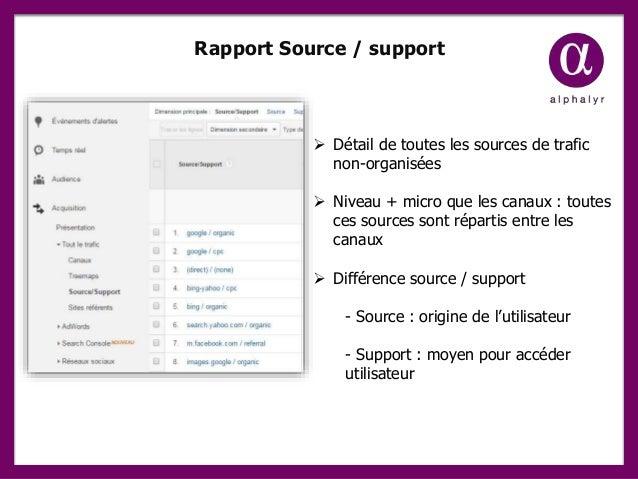 Rapport Source / support  Détail de toutes les sources de trafic non-organisées  Niveau + micro que les canaux : toutes ...