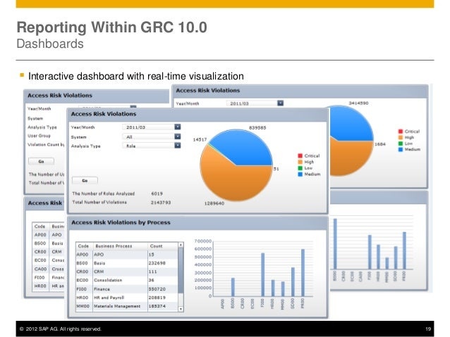 sap grc Grc access control mature sap users recognise that implementing sap security is a complex business and risk management topic.