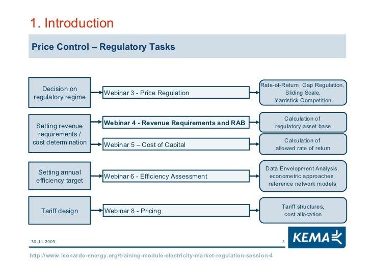 Electricity Revenue Calculation