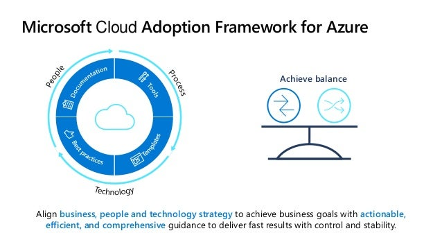 Presentation: Unlocking the Cloud Operating Model with Azure Slide 3