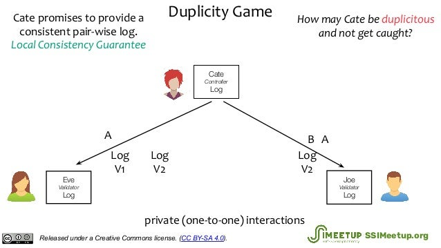 Duplicity Game Cate Controller Log Joe Validator Log private (one-to-one) interactions How may Cate be duplicitous and not...