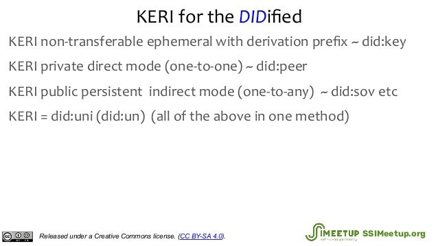KERI for the DIDified KERI non-transferable ephemeral with derivation prefix ~ did:key KERI private direct mode (one-to-one)...