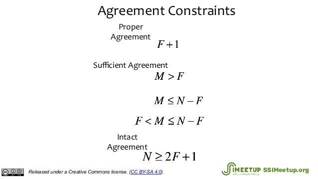 Agreement Constraints Proper Agreement Sufficient Agreement Intact Agreement Released under a Creative Commons license. (CC ...