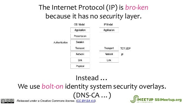 The Internet Protocol (IP) is bro-ken because it has no security layer. We use bolt-on identity system security overlays. ...