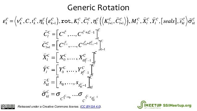 Generic Rotation Released under a Creative Commons license. (CC BY-SA 4.0). SSIMeetup.org