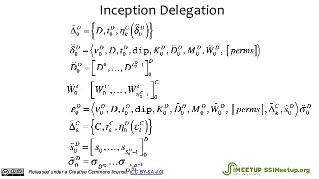 Inception Delegation Released under a Creative Commons license. (CC BY-SA 4.0). SSIMeetup.org