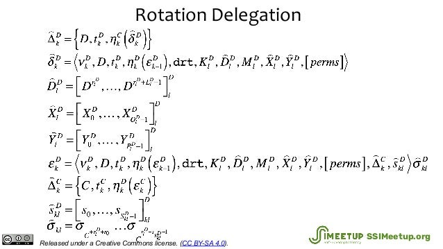 Rotation Delegation Released under a Creative Commons license. (CC BY-SA 4.0). SSIMeetup.org