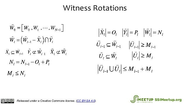 Witness Rotations Released under a Creative Commons license. (CC BY-SA 4.0). SSIMeetup.org