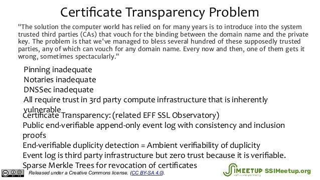 Certificate Transparency Problem Pinning inadequate Notaries inadequate DNSSec inadequate All require trust in 3rd party co...