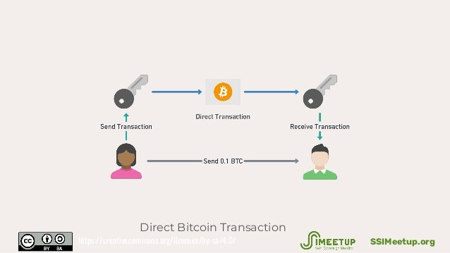 Direct Bitcoin Transaction SSIMeetup.orghttps://creativecommons.org/licenses/by-sa/4.0/